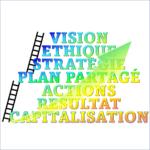 De la vision à l'action